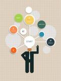 Het malplaatje van het Infographicsontwerp met Zakenman Stock Afbeeldingen