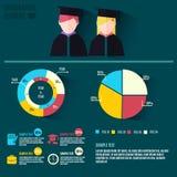 Het Malplaatje van Infographic Royalty-vrije Stock Foto's