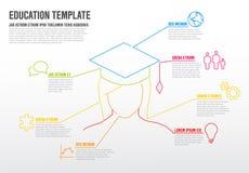 Het malplaatje van Infographic van het schoolonderwijs Royalty-vrije Stock Afbeeldingen