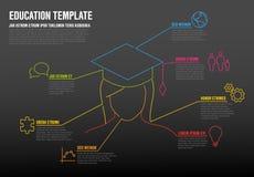 Het malplaatje van Infographic van het schoolonderwijs Stock Afbeelding