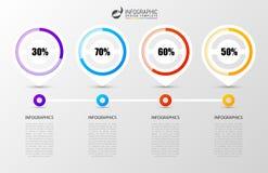 Het malplaatje van het Inforgraphicontwerp Chronologieconcept met percenten vector illustratie