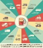 Het Malplaatje van vervoersinfographic. Royalty-vrije Stock Afbeeldingen