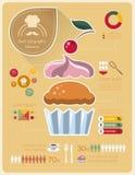 Het Malplaatje van voedselinfographic. Royalty-vrije Stock Foto's