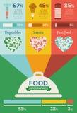Het Malplaatje van voedselinfographic. Stock Foto
