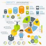 Het malplaatje van zwaarlijvigheidsinfographics Royalty-vrije Stock Fotografie