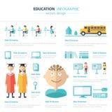 Het malplaatjeontwerp van het Infographiconderwijs concept illustrat Royalty-vrije Stock Foto