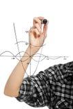 Het meisje dat van de student een wiskundige grafiek trekt Royalty-vrije Stock Foto's