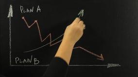 Het meisje op het bord op de grafiek trekt een lijn van de groei in groen krijt stock video