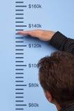 Het meten van de groei Stock Afbeeldingen
