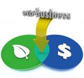 Het milieuvriendelijke bedrijf Venn Diagram Green Sustainable Practices maakt Geld Royalty-vrije Stock Foto's