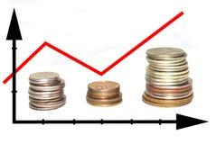 Het monetaire diagram stock foto's