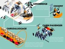 Het mooie ontwerp van de informatie grafische isometrische dwarsdoorsnede van luchtvliegtuig Royalty-vrije Stock Foto's