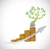 het muntstuk van de bedrijfs dollarboom grafiekillustratie Royalty-vrije Stock Afbeeldingen