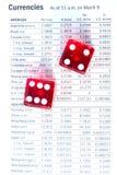 Het nemen van risico Stock Foto