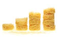 Het nest van de macaroni op een witte achtergrond royalty-vrije stock afbeeldingen