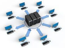 Het Netwerk van de computer