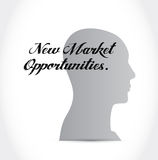 Het nieuwe concept van het afzetmogelijkheden hoofdteken Royalty-vrije Stock Afbeelding
