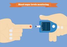 Het niveau van de bloedsuiker controle met het vlakke ontwerp van de glucosemeter Stock Afbeeldingen