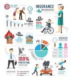 Het Ontwerp Infographic van het verzekeringsmalplaatje Concept Vectorillustrat Stock Afbeeldingen