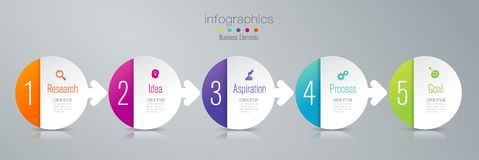 Het ontwerp van chronologieinfographics vector en marketing pictogrammen, Bedrijfsconcept met 5 opties, stappen of processen vector illustratie