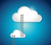 Het ontwerp van de de stappenillustratie van de wolkenladder Stock Afbeelding
