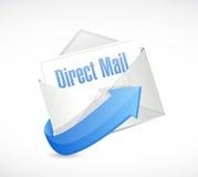 het ontwerp van de direct maile-mail illustratie royalty-vrije illustratie