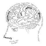 Het ontwerp van hersenen, idee en creatief Royalty-vrije Stock Afbeeldingen
