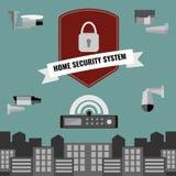 Het ontwerp van het de nokkensysteem van kabeltelevisie van de huisveiligheid Stock Afbeelding