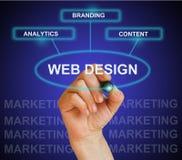 Het Ontwerp van het Web Stock Fotografie