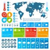 Het ontwerp van weervoorspellingsinfographics Stock Afbeelding