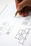 Het ontwerpen van het netwerk Stock Afbeeldingen