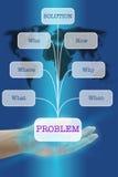 Het Oplossen van het probleem Stock Foto