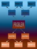 Het oplossen van problemen Stock Foto's