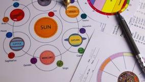 Het opstellen van een astrologische voorspelling stock videobeelden