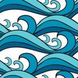 Het overzeese Patroon van Golven royalty-vrije illustratie