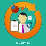 Het overzicht koppelt beoordeling van het de werknemers de menselijke middel van evaluatieprestaties terug Royalty-vrije Stock Afbeeldingen