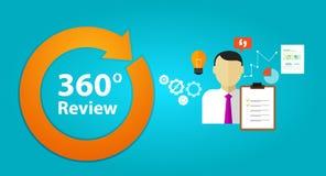 Het overzicht koppelt beoordeling van het de werknemers de menselijke middel van evaluatieprestaties terug Royalty-vrije Stock Foto's