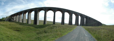 Het Panorama van het Viaduct van Ribblehead Stock Fotografie