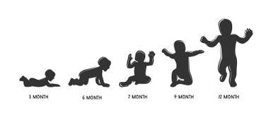 Het pictogram van de babyontwikkeling, de stadia van de kindgroei peutermijlpalen van eerste jaar Vector illustratie stock illustratie