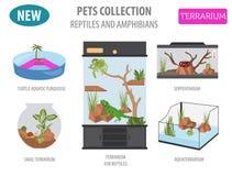 Het pictogram vastgestelde vlakke stijl van het huisdierentoestel die op wit wordt geïsoleerd Reptielen Stock Afbeeldingen