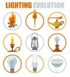 Het pictogramreeks van verlichtingselementen Evolutie van licht royalty-vrije illustratie