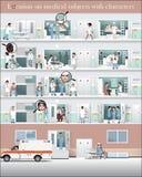 Het plaatsziekenhuis met karakters Stock Afbeeldingen
