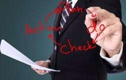 Het plan controleert acton zaken royalty-vrije stock foto