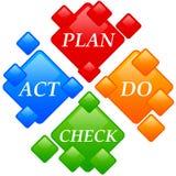Het plan controleert handeling royalty-vrije illustratie