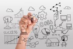 Het plan van de doelvoorwaarde het schrijven concept Stock Afbeelding