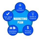 Het plan van de marketing stock illustratie