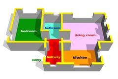 Het plan van het huis Royalty-vrije Stock Afbeeldingen