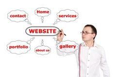 Het planwebsite van de mensentekening Royalty-vrije Stock Foto