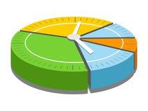 Het programma let op vectorillustratie Stock Foto