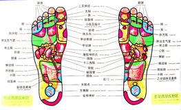 Het punt van de acupunctuur royalty-vrije stock afbeelding